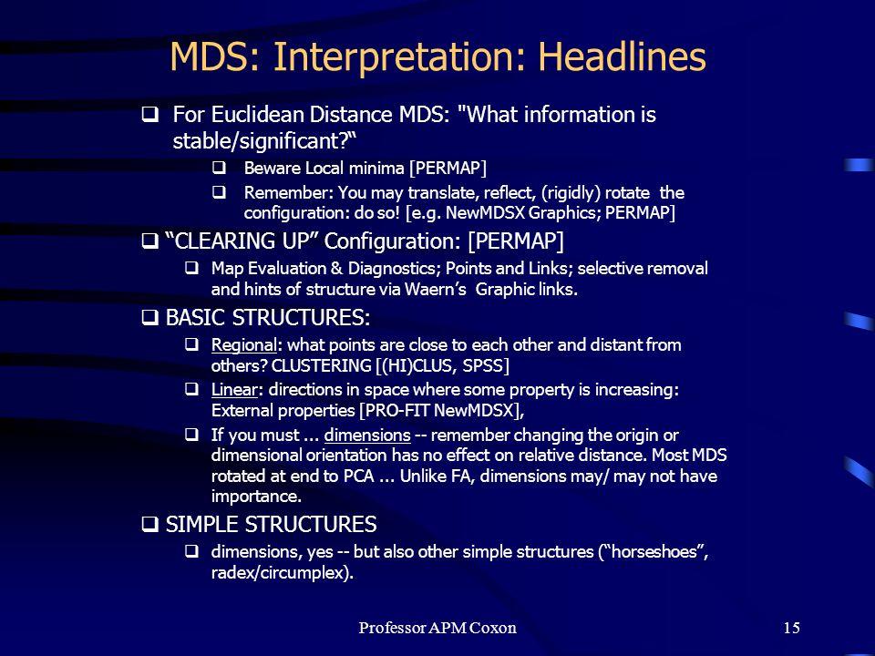 MDS: Interpretation: Headlines For Euclidean Distance MDS: