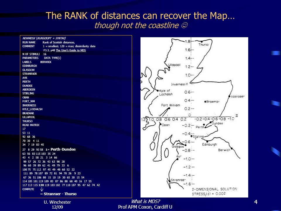 The RANK of distances can recover the Map… though not the coastline NEWMDSX (RUNSCRIPT + SYNTAX) RUN NAME Rank of Scottish distances, COMMENT 1 = smal