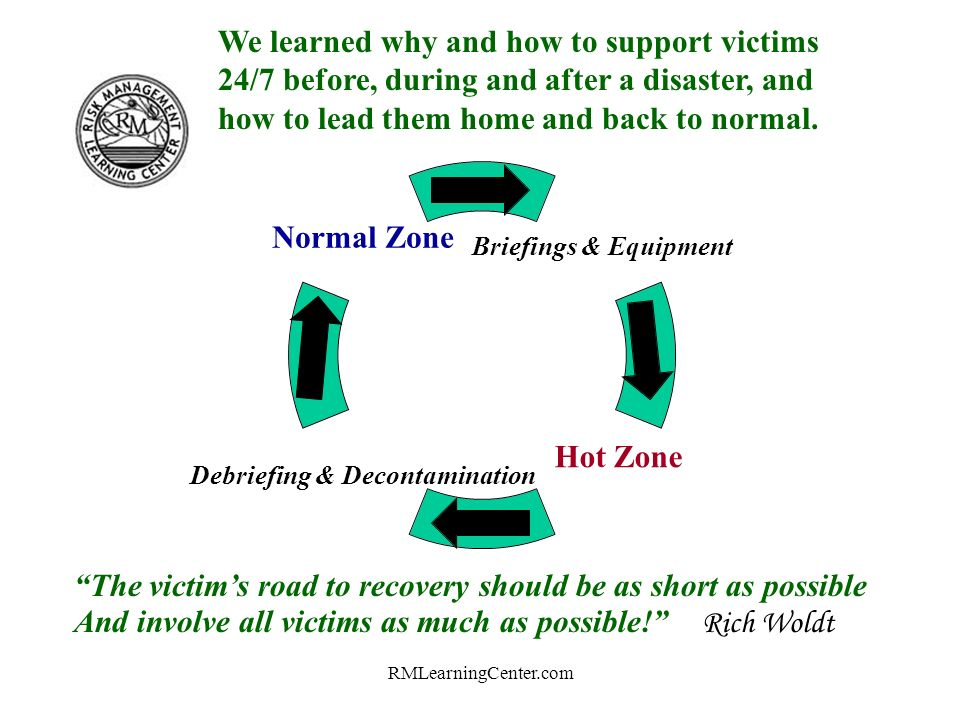 RMLearningCenter.com And we reviewed the Virtual Incident Command System Used When Ivan Struck Jamaica.