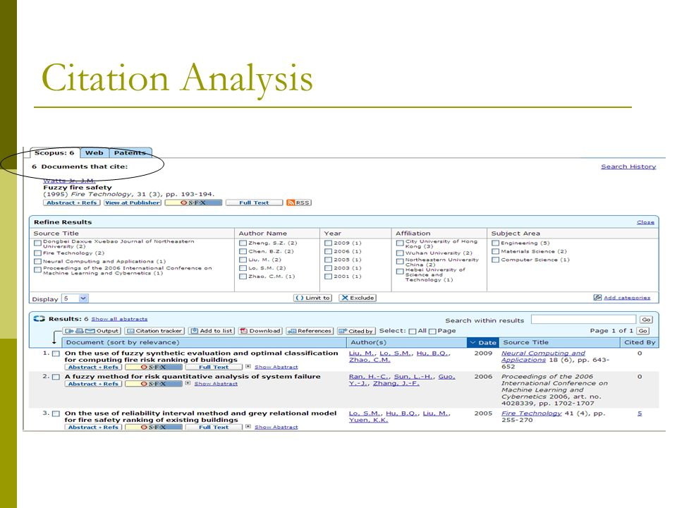 Citation Analysis