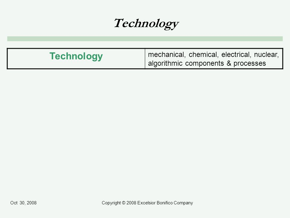 Oct 30, 2008Copyright © 2008 Excelsior Bonifico Company Technology mechanical, chemical, electrical, nuclear, algorithmic components & processes
