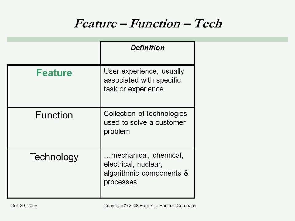 Oct 30, 2008Copyright © 2008 Excelsior Bonifico Company Feature – Function – Tech Definition Feature User experience, usually associated with specific