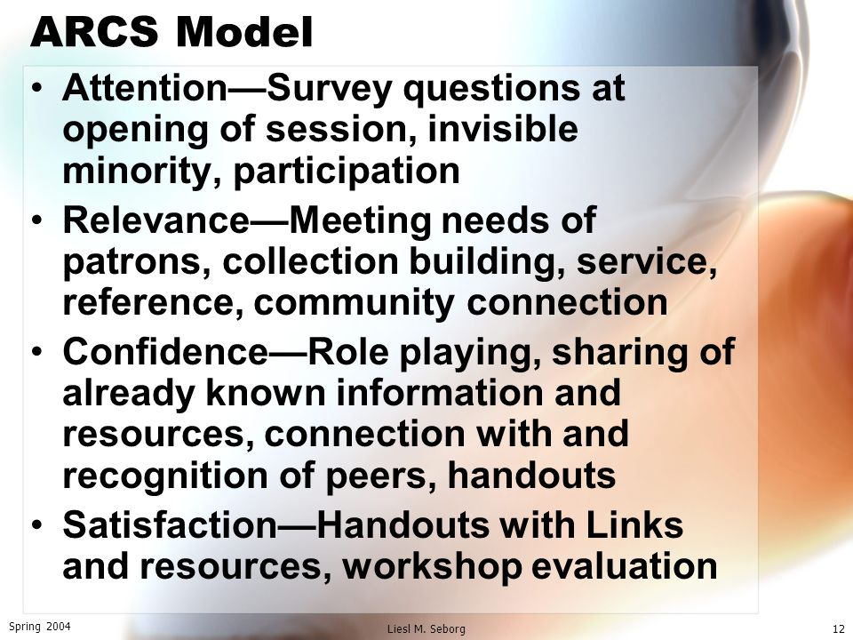 Spring 2004 Liesl M. Seborg12 ARCS Model AttentionSurvey questions at opening of session, invisible minority, participation RelevanceMeeting needs of