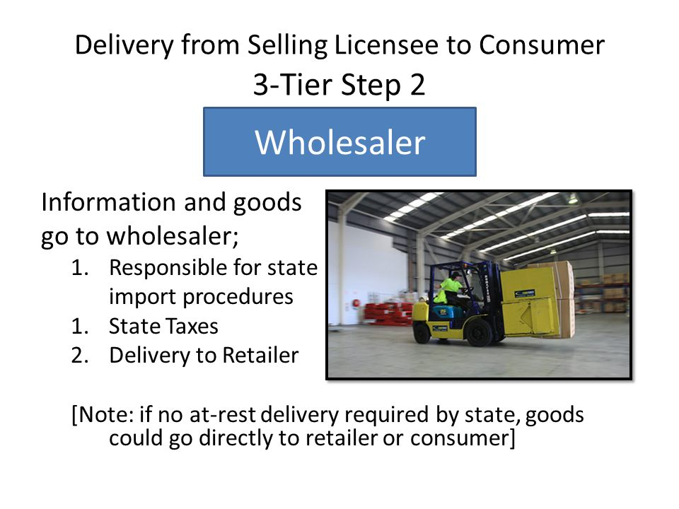 Delivery from Selling Licensee to Consumer 3-Tier Step 2 Information and goods go to wholesaler; 1.Responsible for state import procedures 1.State Tax