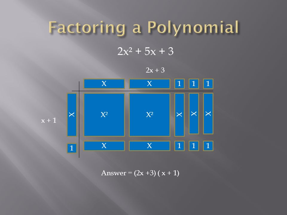 2x² + 5x + 3 X² X X XX X111 111 1 XX X x + 1 2x + 3 Answer = (2x +3) ( x + 1)