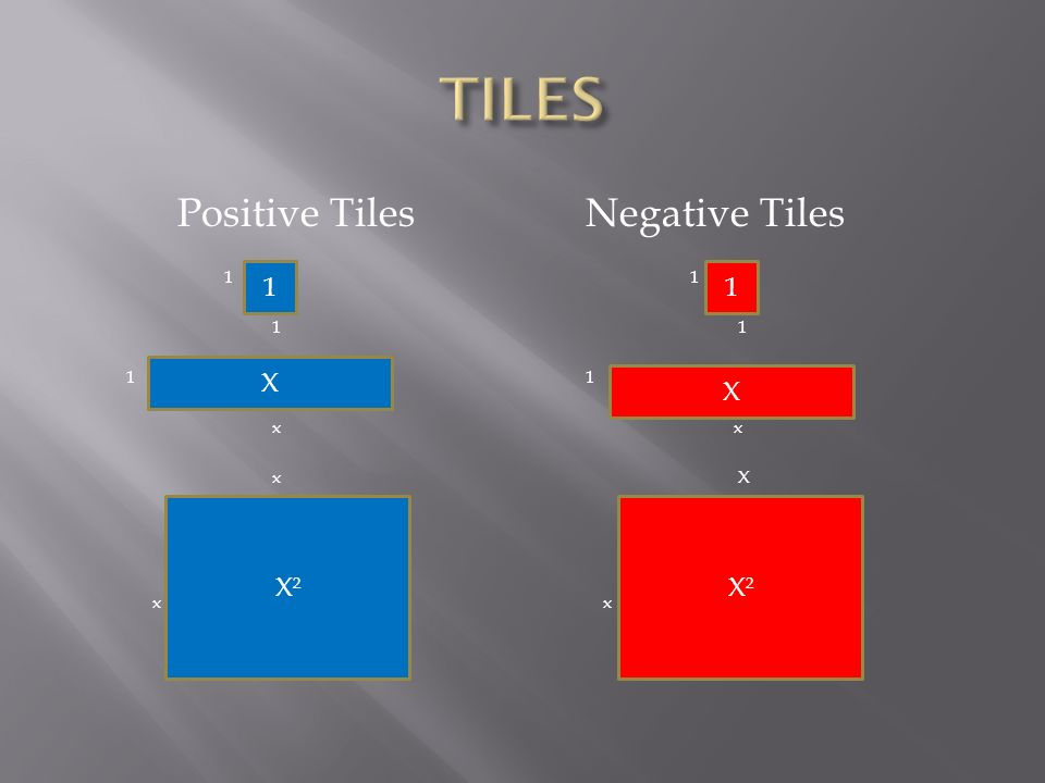 Positive TilesNegative Tiles 11 1 1 x x X x x X X² 11 X