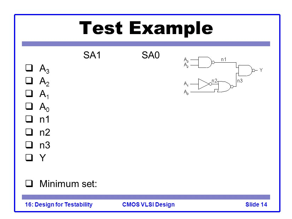 CMOS VLSI Design16: Design for TestabilitySlide 14 Test Example SA1SA0 A 3 A 2 A 1 A 0 n1 n2 n3 Y Minimum set: