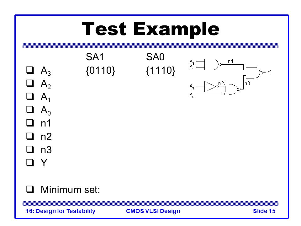 CMOS VLSI Design16: Design for TestabilitySlide 15 Test Example SA1SA0 A 3 {0110}{1110} A 2 A 1 A 0 n1 n2 n3 Y Minimum set:
