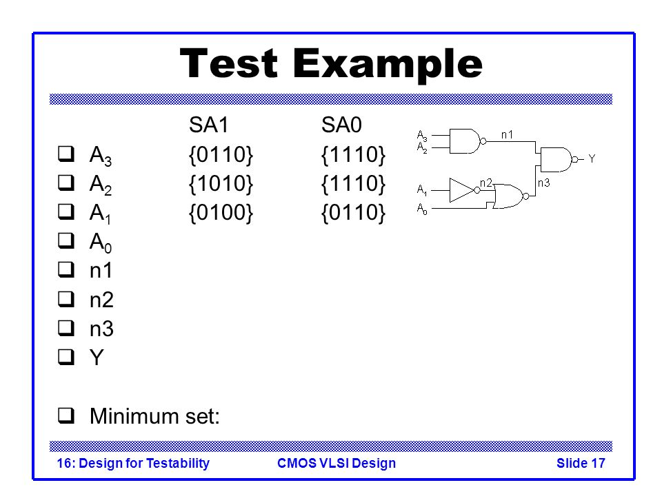 CMOS VLSI Design16: Design for TestabilitySlide 17 Test Example SA1SA0 A 3 {0110}{1110} A 2 {1010}{1110} A 1 {0100}{0110} A 0 n1 n2 n3 Y Minimum set:
