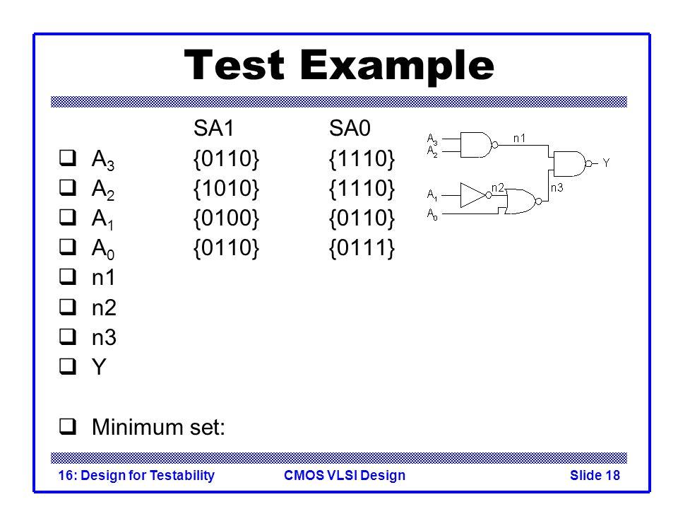 CMOS VLSI Design16: Design for TestabilitySlide 18 Test Example SA1SA0 A 3 {0110}{1110} A 2 {1010}{1110} A 1 {0100}{0110} A 0 {0110}{0111} n1 n2 n3 Y