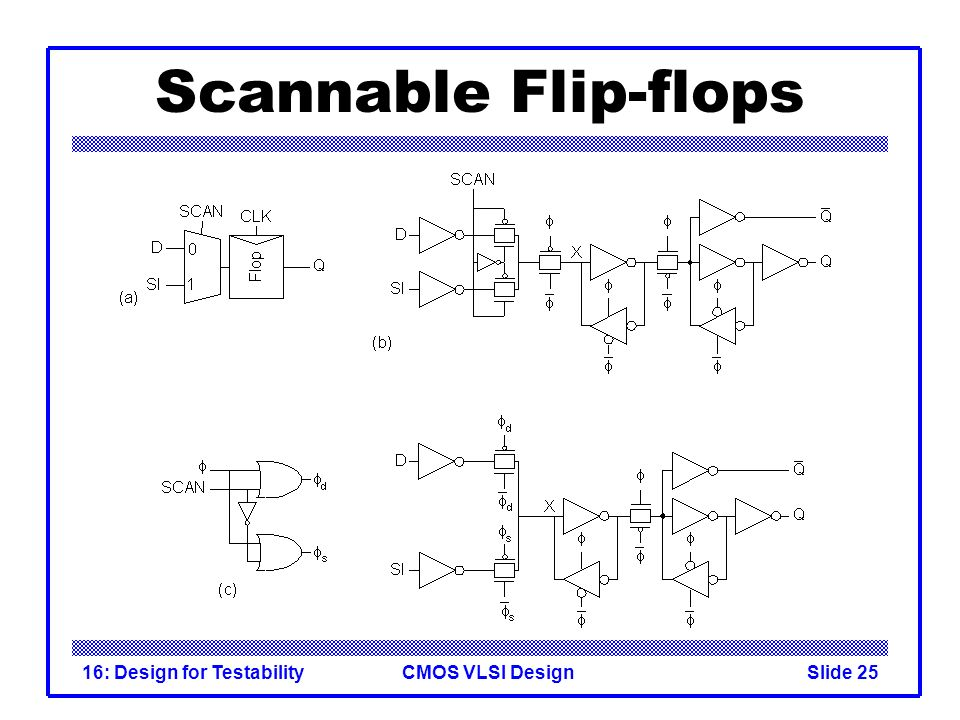 CMOS VLSI Design16: Design for TestabilitySlide 25 Scannable Flip-flops