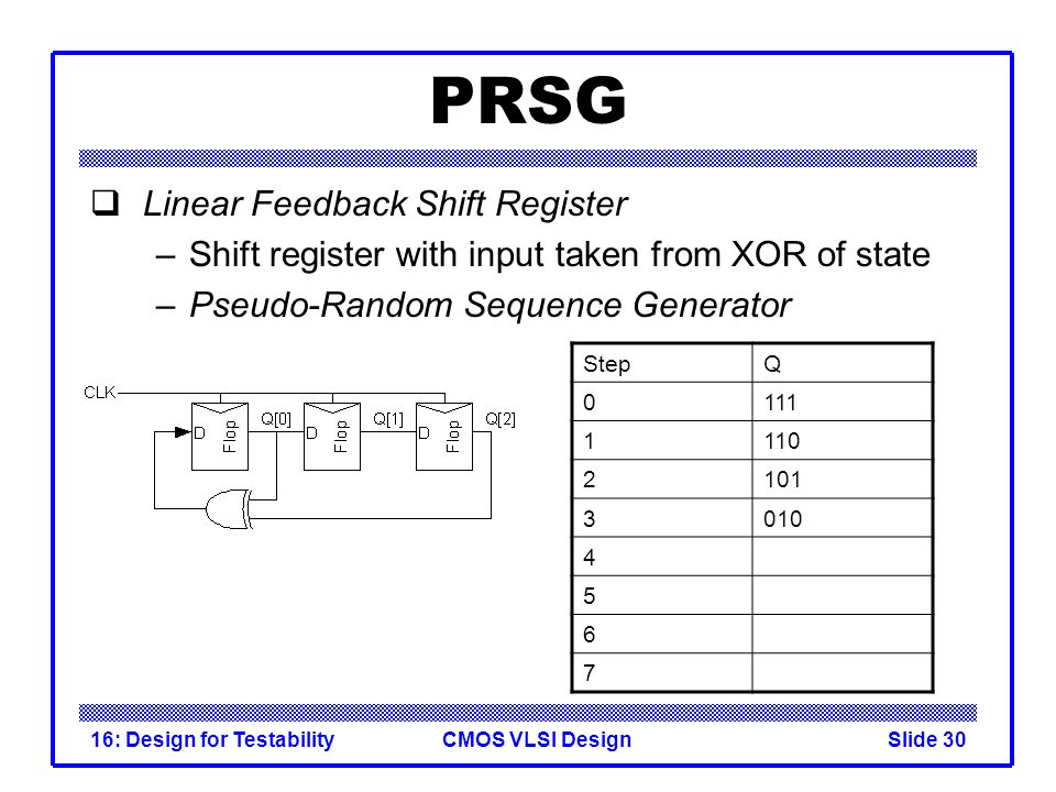 CMOS VLSI Design16: Design for TestabilitySlide 30 PRSG Linear Feedback Shift Register –Shift register with input taken from XOR of state –Pseudo-Rand