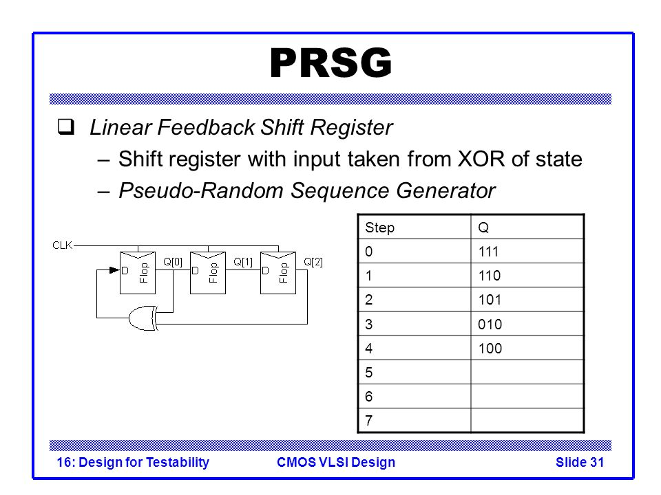 CMOS VLSI Design16: Design for TestabilitySlide 31 PRSG Linear Feedback Shift Register –Shift register with input taken from XOR of state –Pseudo-Rand