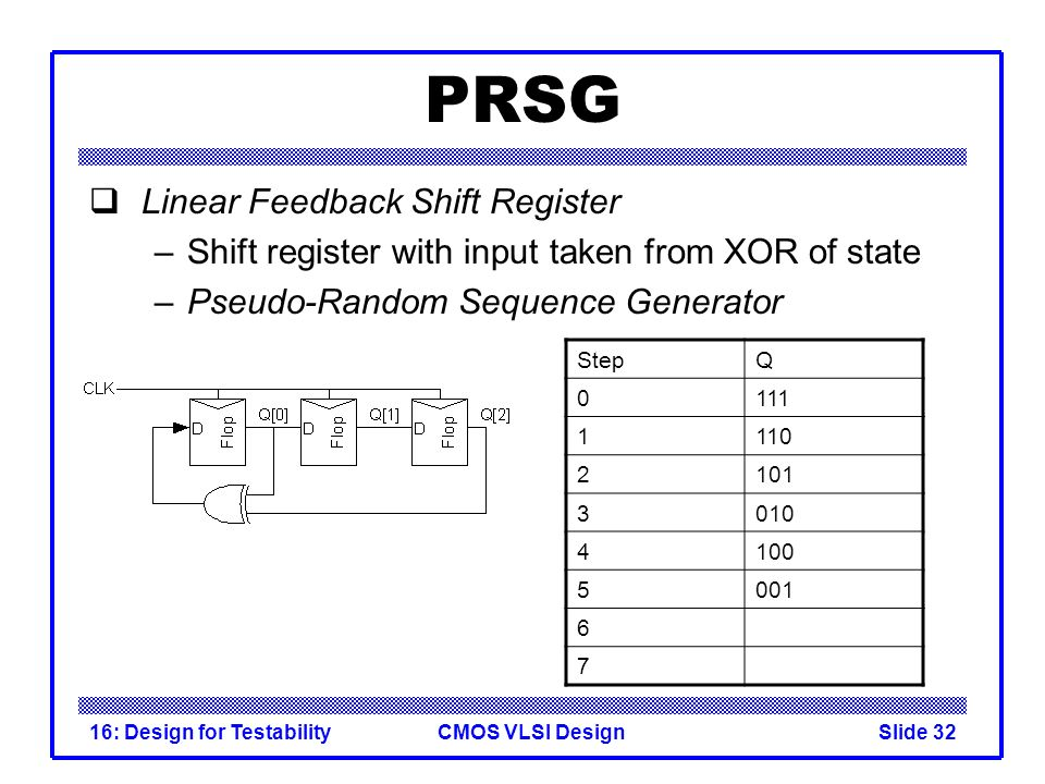 CMOS VLSI Design16: Design for TestabilitySlide 32 PRSG Linear Feedback Shift Register –Shift register with input taken from XOR of state –Pseudo-Rand