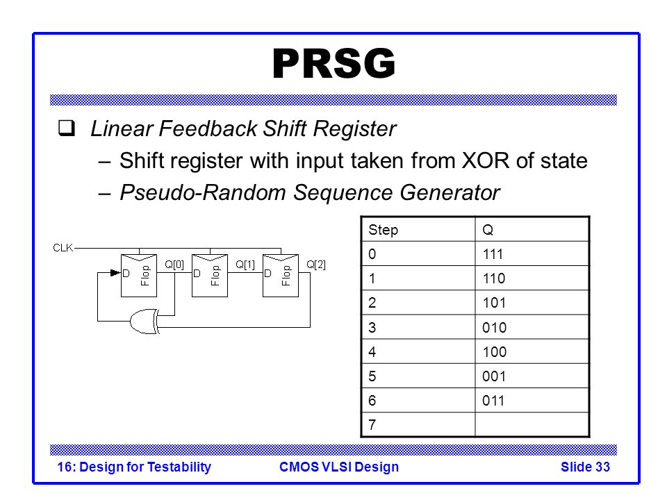 CMOS VLSI Design16: Design for TestabilitySlide 33 PRSG Linear Feedback Shift Register –Shift register with input taken from XOR of state –Pseudo-Rand