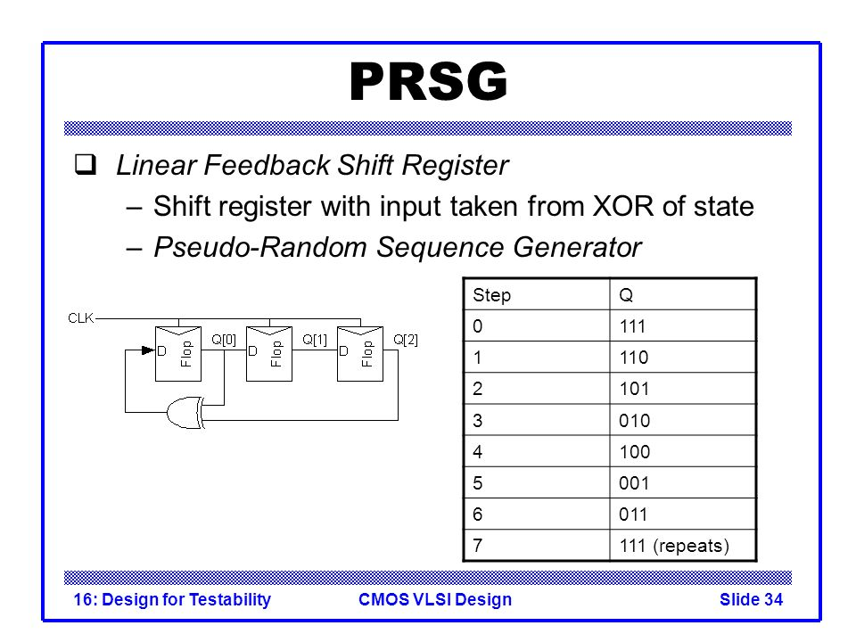 CMOS VLSI Design16: Design for TestabilitySlide 34 PRSG Linear Feedback Shift Register –Shift register with input taken from XOR of state –Pseudo-Rand