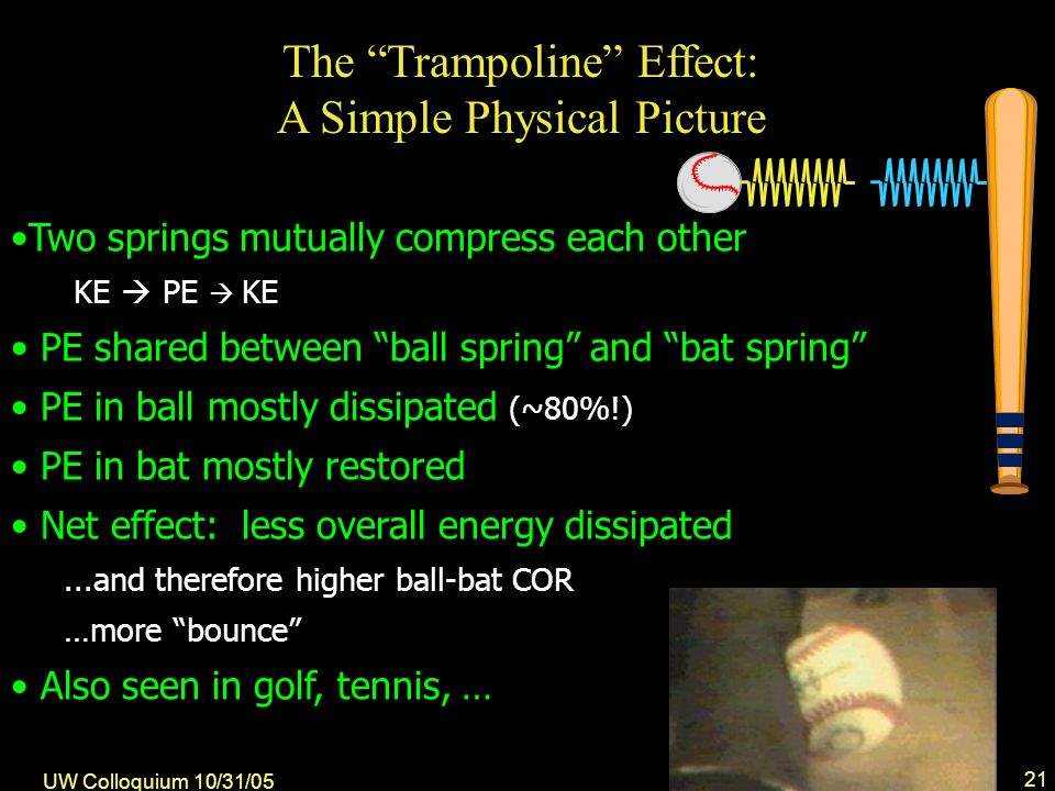 UW Colloquium 10/31/05 21 Two springs mutually compress each other KE PE KE PE shared between ball spring and bat spring PE in ball mostly dissipated (~80%!) PE in bat mostly restored Net effect: less overall energy dissipated...and therefore higher ball-bat COR …more bounce Also seen in golf, tennis, … The Trampoline Effect: A Simple Physical Picture