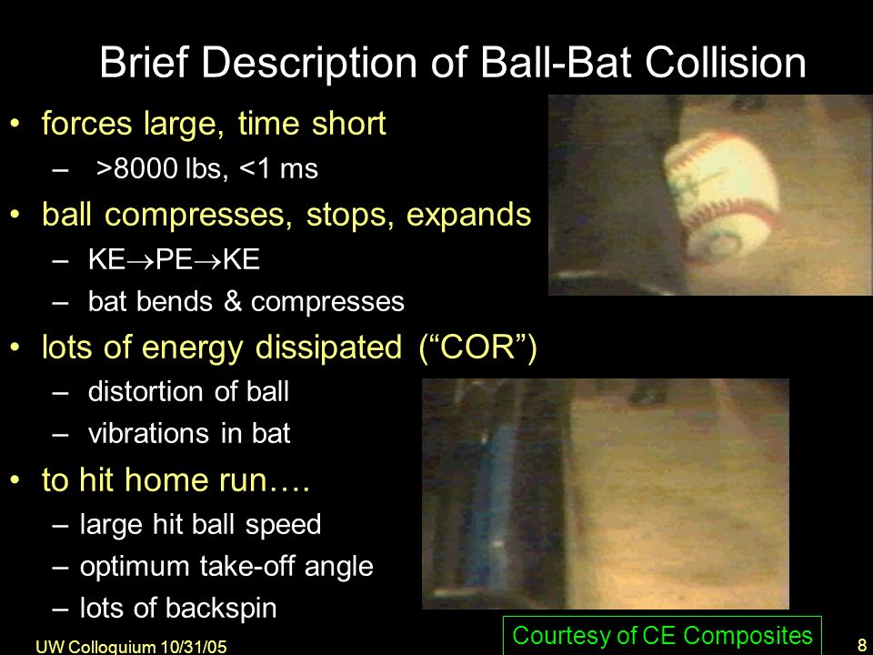 UW Colloquium 10/31/05 9 v f = q v ball + (1+q) v bat Conclusion: v bat matters much more than v ball q Collision Efficiency property of ball & bat independent of reference frame ~independent of end conditionsmore later weakly dependent on v rel Superball-wall: q 1 Ball-Bat near sweet spot: q 0.2 v f 0.2 v ball + 1.2 v bat v ball v bat vfvf Kinematics of Ball-Bat Collision