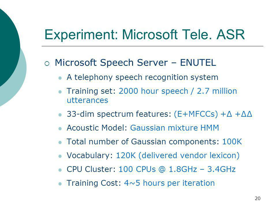 20 Experiment: Microsoft Tele. ASR Microsoft Speech Server – ENUTEL A telephony speech recognition system Training set: 2000 hour speech / 2.7 million