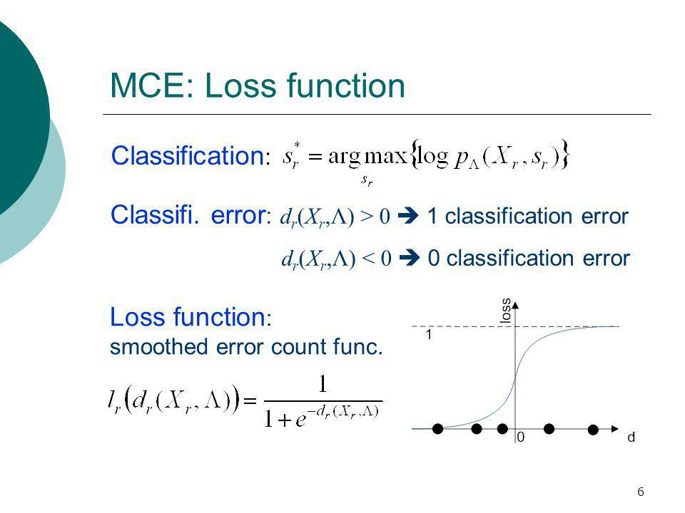 6 MCE: Loss function Loss function : smoothed error count func. Classification : Classifi. error : d r (X r,Λ) > 0 1 classification error d r (X r,Λ)