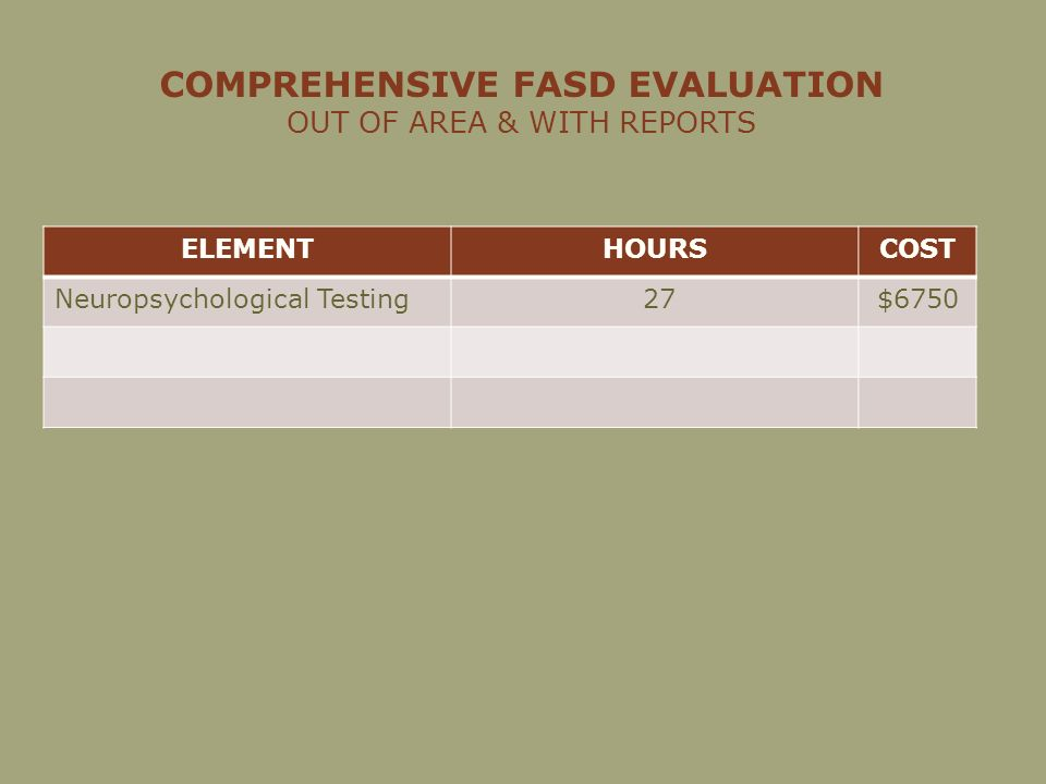 COMPREHENSIVE FASD EVALUATION OUT OF AREA & WITH REPORTS ELEMENTHOURSCOST Neuropsychological Testing 27$6750