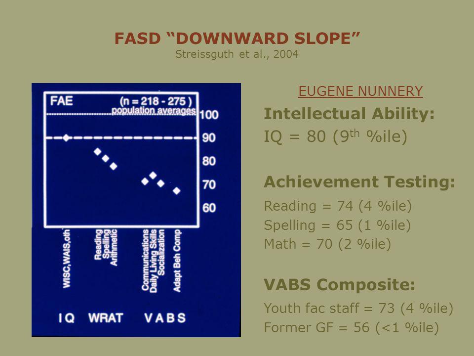 FASD DOWNWARD SLOPE Streissguth et al., 2004 EUGENE NUNNERY Intellectual Ability: IQ = 80 (9 th %ile) Achievement Testing: Reading = 74 (4 %ile) Spelling = 65 (1 %ile) Math = 70 (2 %ile) VABS Composite: Youth fac staff = 73 (4 %ile) Former GF = 56 (<1 %ile)