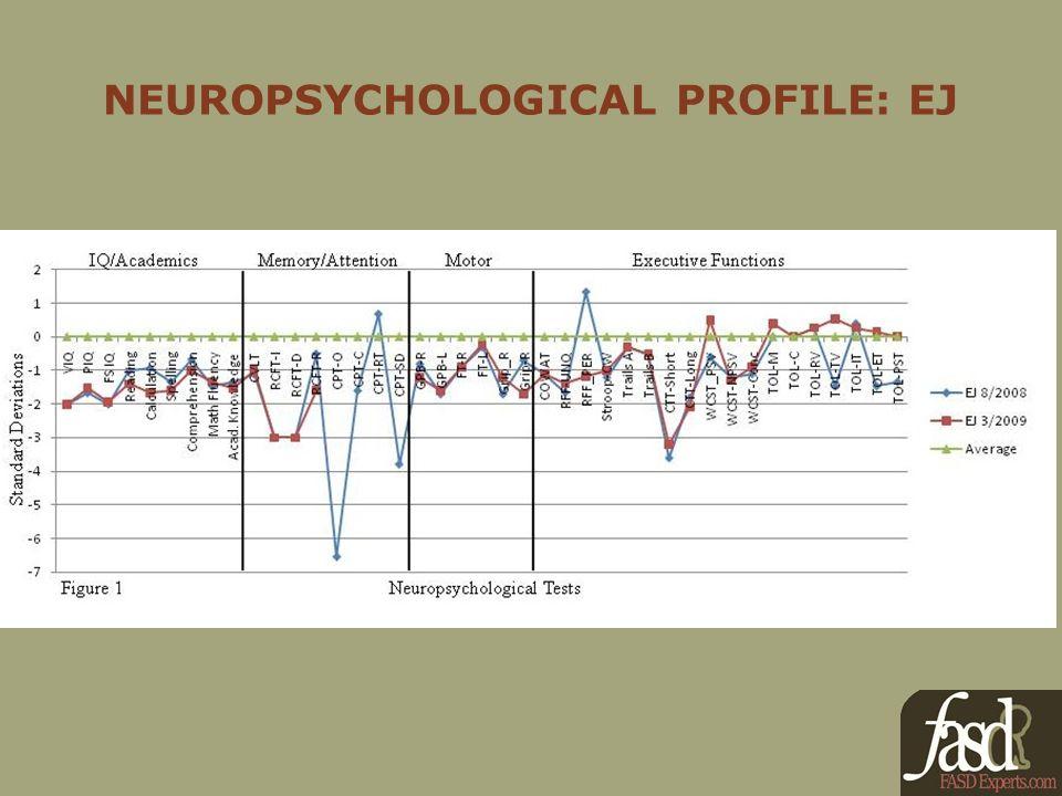 NEUROPSYCHOLOGICAL PROFILE: EJ