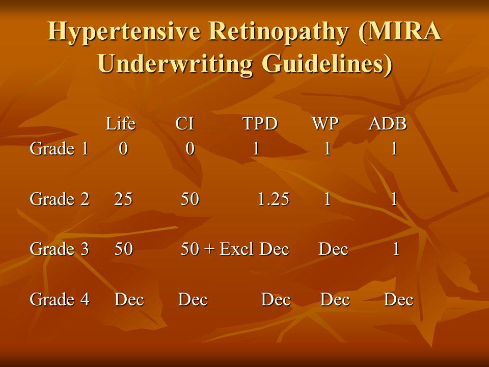 Hypertensive Retinopathy (MIRA Underwriting Guidelines) Life CI TPD WP ADB Life CI TPD WP ADB Grade 1 0 0 1 1 1 Grade 2 25 50 1.25 1 1 Grade 3 50 50 +