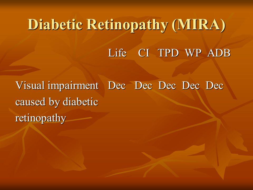 Diabetic Retinopathy (MIRA) Life CI TPD WP ADB Life CI TPD WP ADB Visual impairment Dec Dec Dec Dec Dec caused by diabetic retinopathy