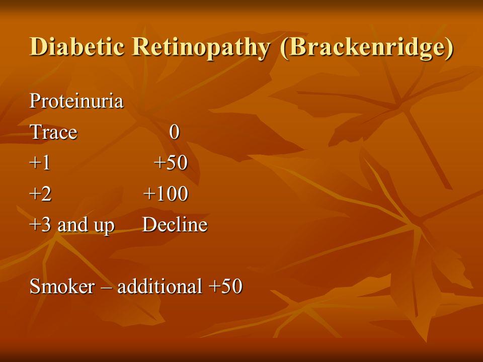 Diabetic Retinopathy (Brackenridge) Proteinuria Trace 0 +1 +50 +2 +100 +3 and up Decline Smoker – additional +50