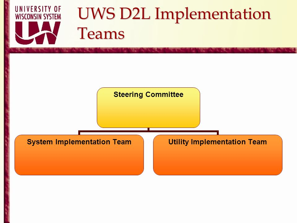 UWS D2L Implementation Teams Steering Committee System Implementation Team Utility Implementation Team