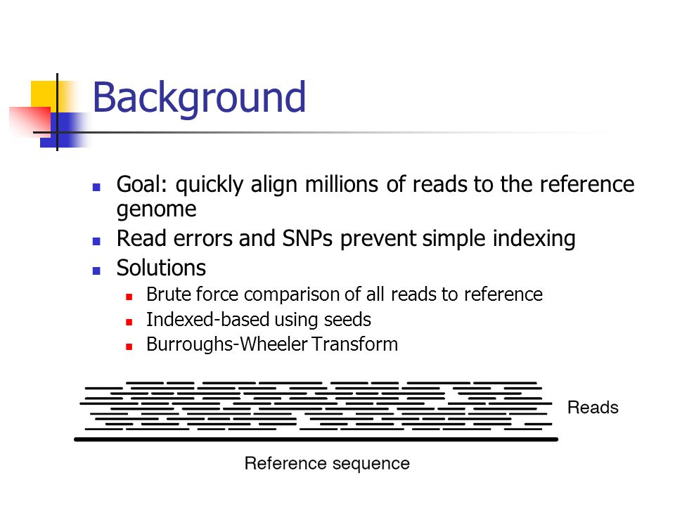 Background Goal: quickly align millions of reads to the reference genome Read errors and SNPs prevent simple indexing Solutions Brute force comparison