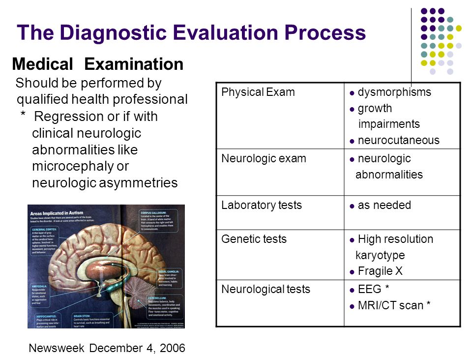 The Diagnostic Evaluation Process Medical Examination Should be performed by qualified health professional * Regression or if with clinical neurologic