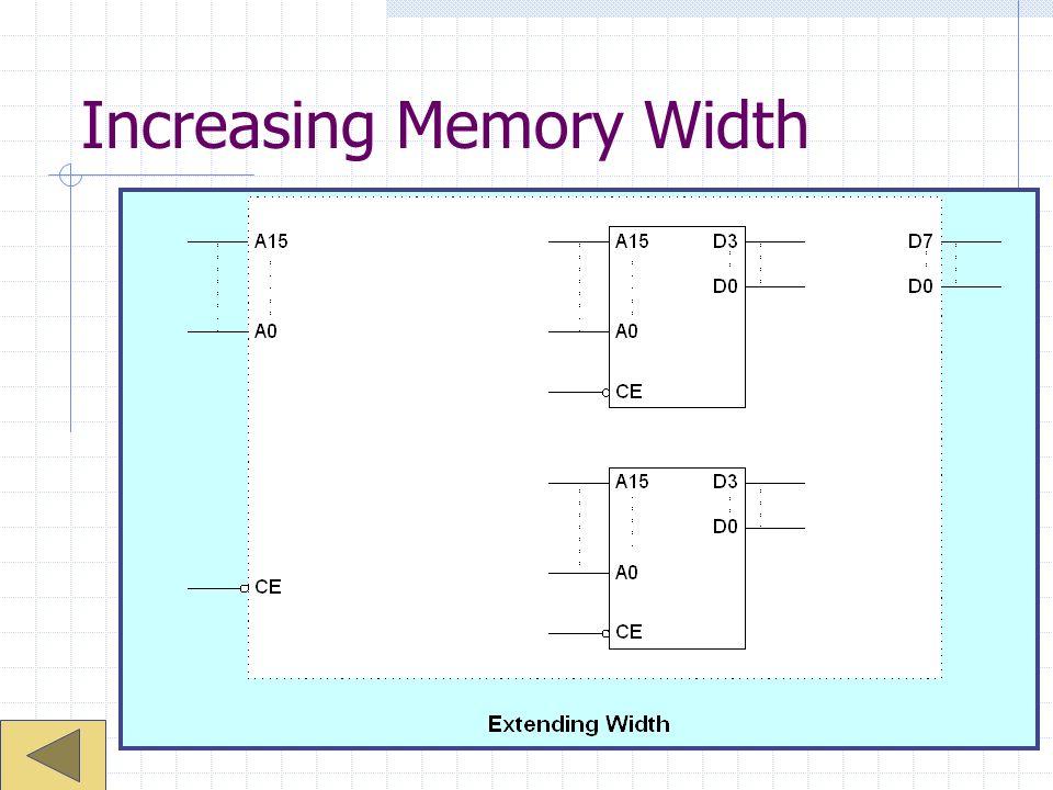 Increasing Memory Width