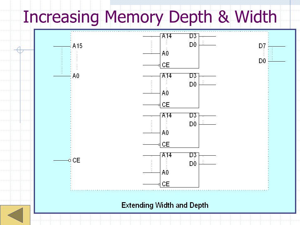 Increasing Memory Depth & Width