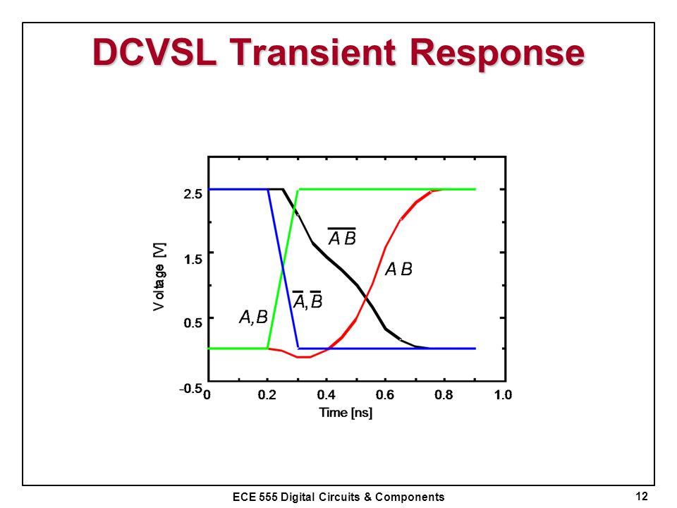 ECE 555 Digital Circuits & Components DCVSL Transient Response 12