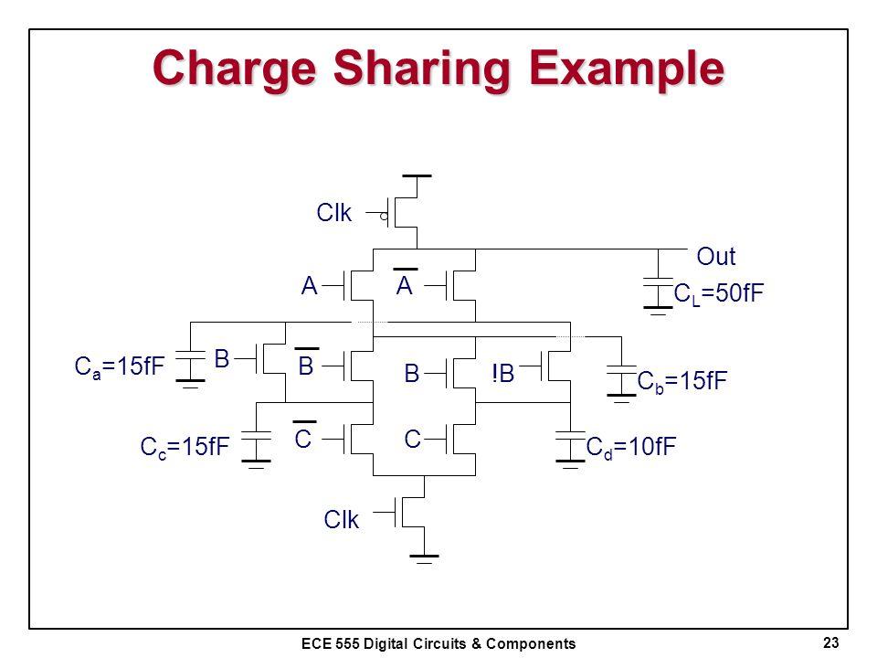 ECE 555 Digital Circuits & Components Charge Sharing Example 23 C L =50fF Clk AA B B B!B CC Out C a =15fFC c =15fFC b =15fFC d =10fF