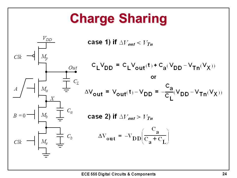 ECE 555 Digital Circuits & Components Charge Sharing 24 B 0 Clk X C L C a C b A Out M p M a V DD M b Clk M e