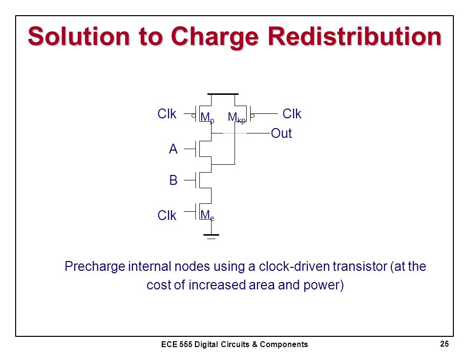 ECE 555 Digital Circuits & Components Solution to Charge Redistribution 25 Clk MeMe MpMp A B Out M kp Clk Precharge internal nodes using a clock-drive