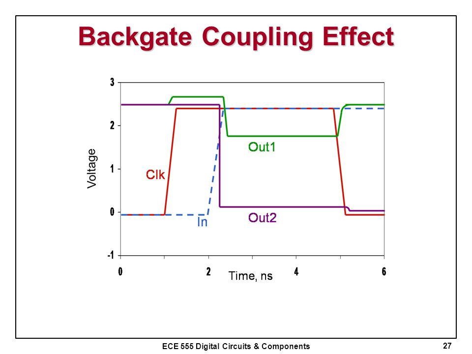 ECE 555 Digital Circuits & Components Backgate Coupling Effect 27