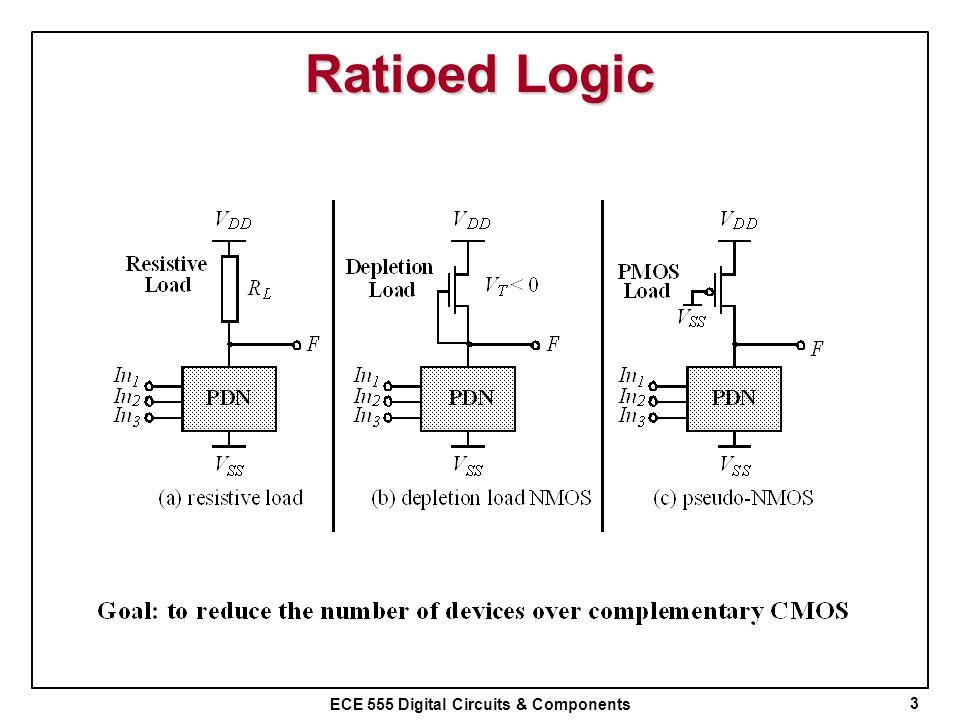 ECE 555 Digital Circuits & Components Ratioed Logic 3