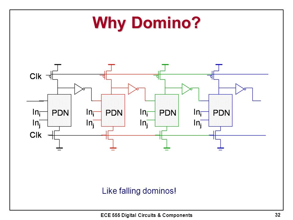 ECE 555 Digital Circuits & Components Why Domino? 32 Like falling dominos!