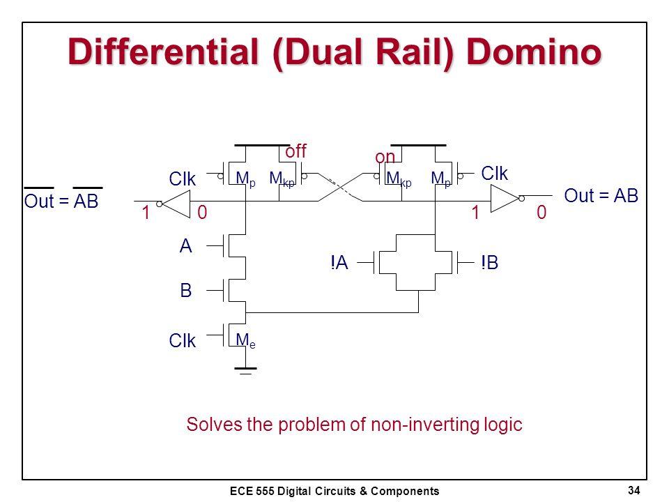 ECE 555 Digital Circuits & Components Differential (Dual Rail) Domino 34 A B MeMe MpMp Clk Out = AB !A!B M kp Clk Out = AB M kp MpMp Solves the proble