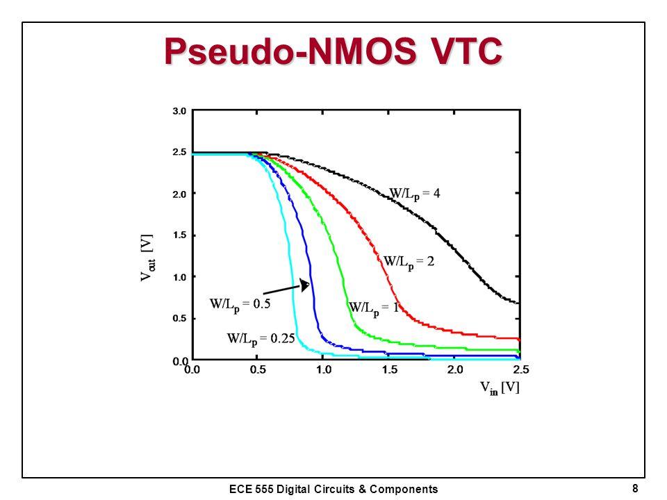 ECE 555 Digital Circuits & Components Pseudo-NMOS VTC 8