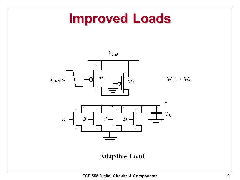 ECE 555 Digital Circuits & Components Improved Loads 9