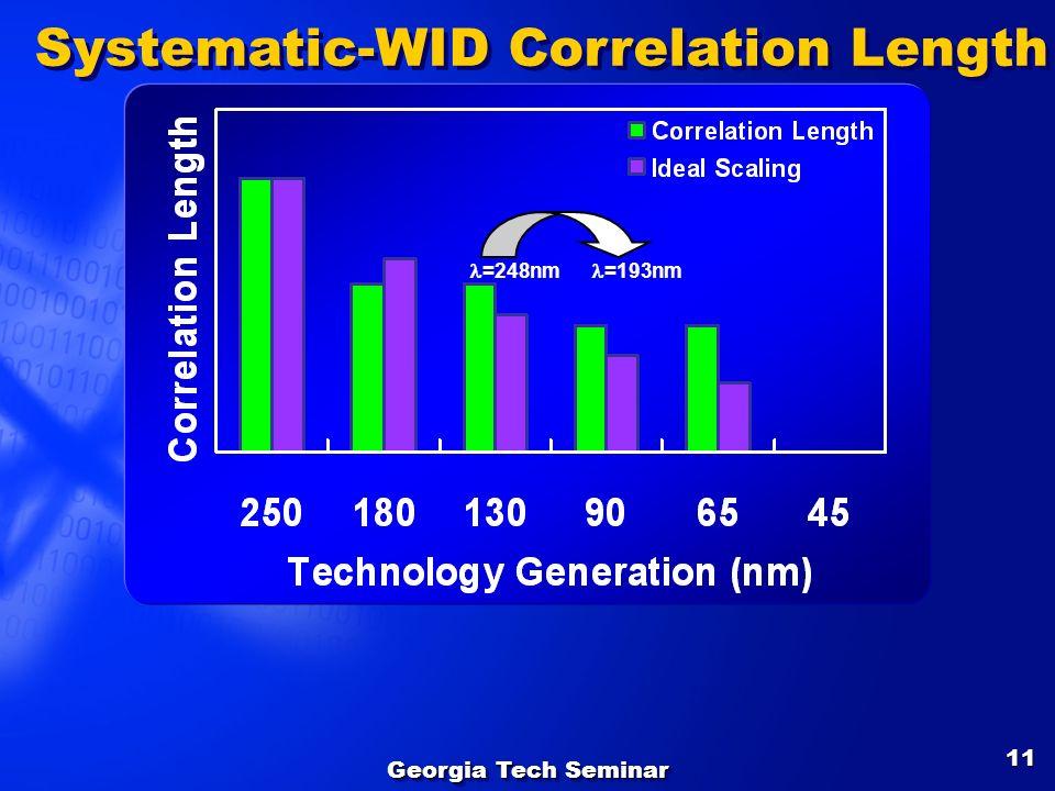 Georgia Tech Seminar 11 Systematic-WID Correlation Length =248nm =193nm