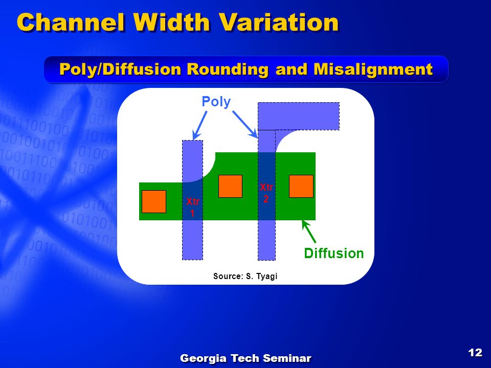 Georgia Tech Seminar 12 Poly/Diffusion Rounding and Misalignment Channel Width Variation Xtr 1 Xtr 2 Poly Diffusion Source: S. Tyagi