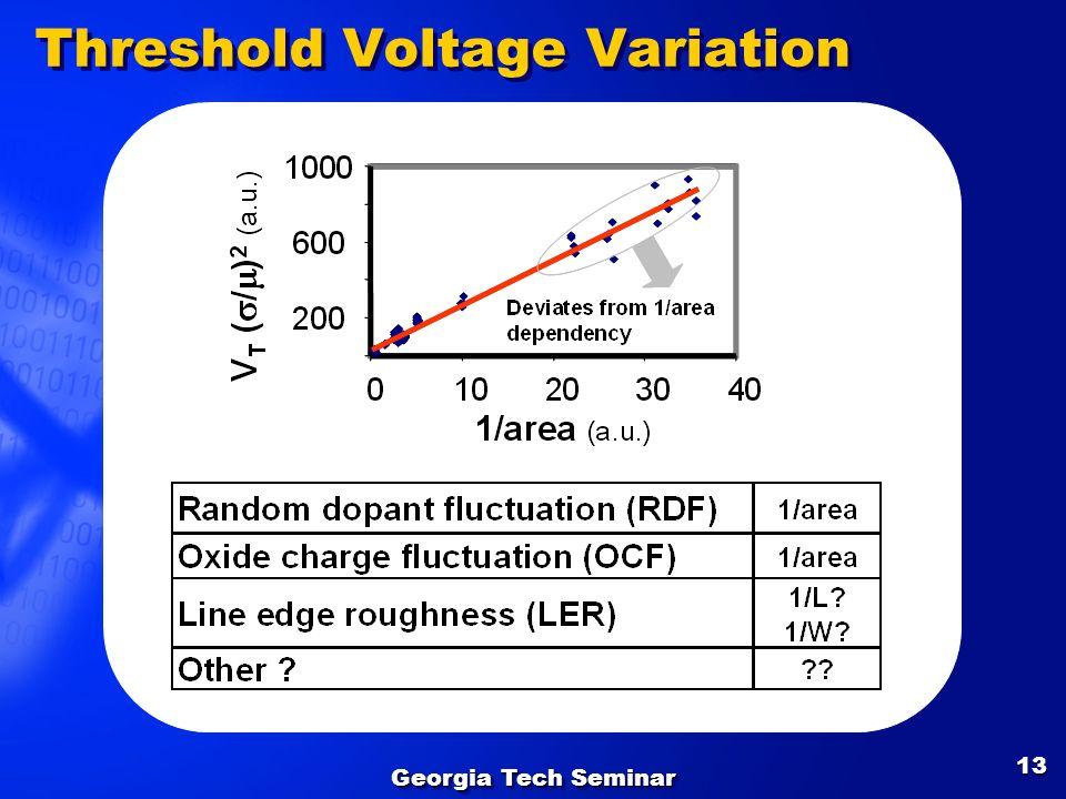 Georgia Tech Seminar 13 Threshold Voltage Variation