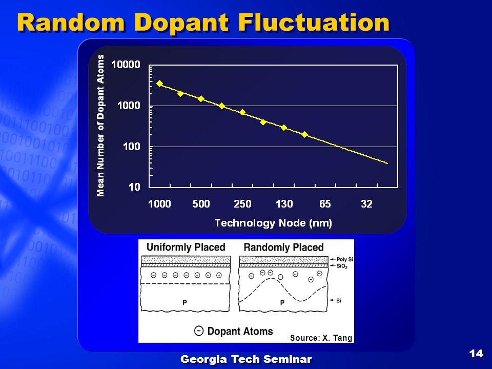 Georgia Tech Seminar 14 Random Dopant Fluctuation Source: X. Tang