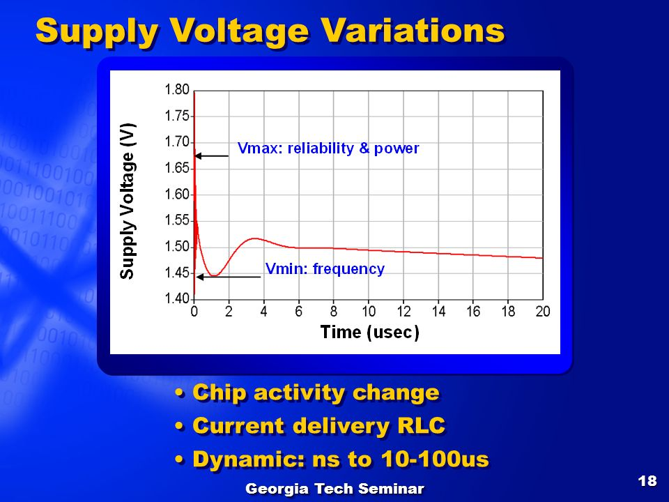Georgia Tech Seminar 18 Supply Voltage Variations Chip activity change Current delivery RLC Dynamic: ns to 10-100us Chip activity change Current deliv